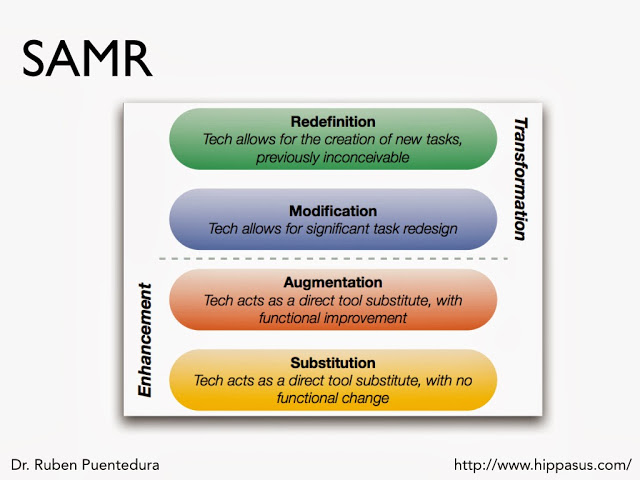 samr graphic